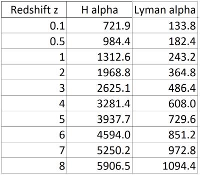 LymanAlpha2016-04-28 14-25-11
